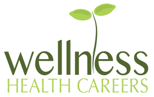 Wellness Health Careers